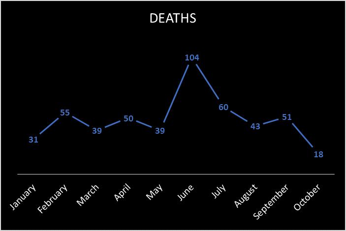 Shootings_deaths